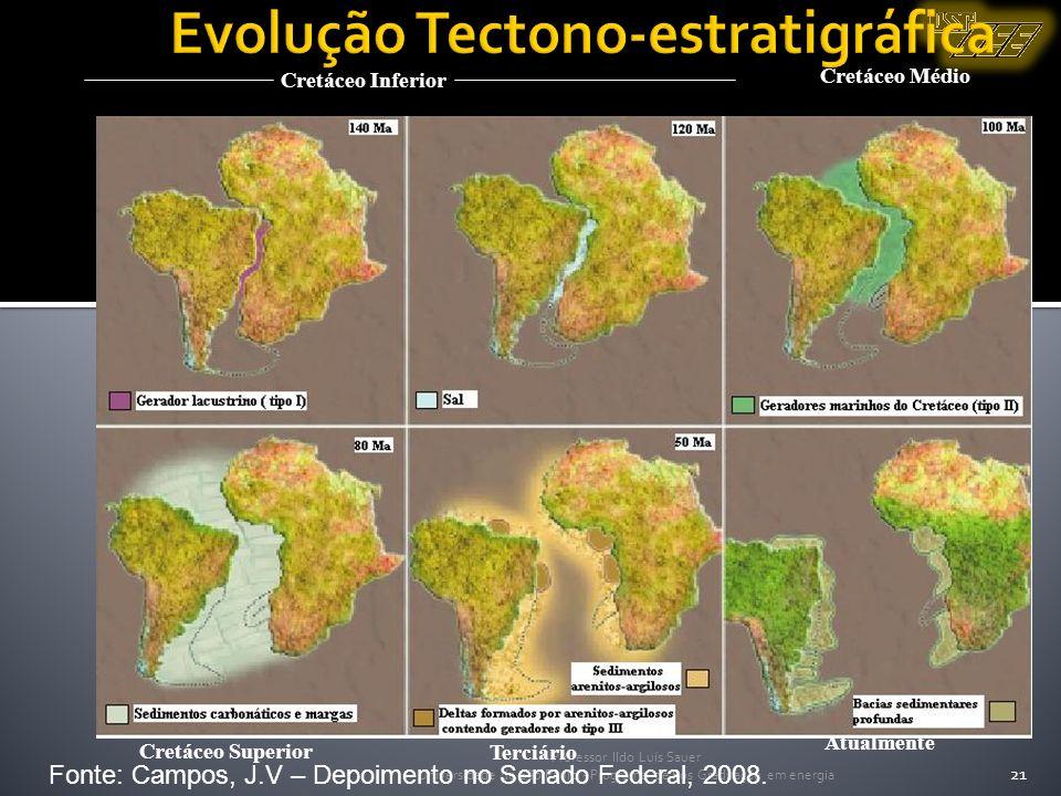 Professor Ildo Luís Sauer Universidade de São Paulo - Programa de Pós Graduação em energia 21 Evolução Tectono-estratigráfica Cretáceo Inferior Cretác