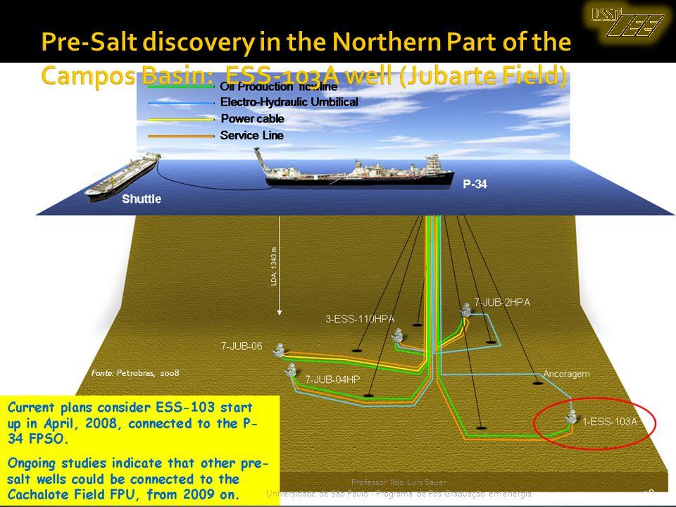 Professor Ildo Luís Sauer Universidade de São Paulo - Programa de Pós Graduação em energia 28 Pre-Salt discovery in the Northern Part of the Campos Ba