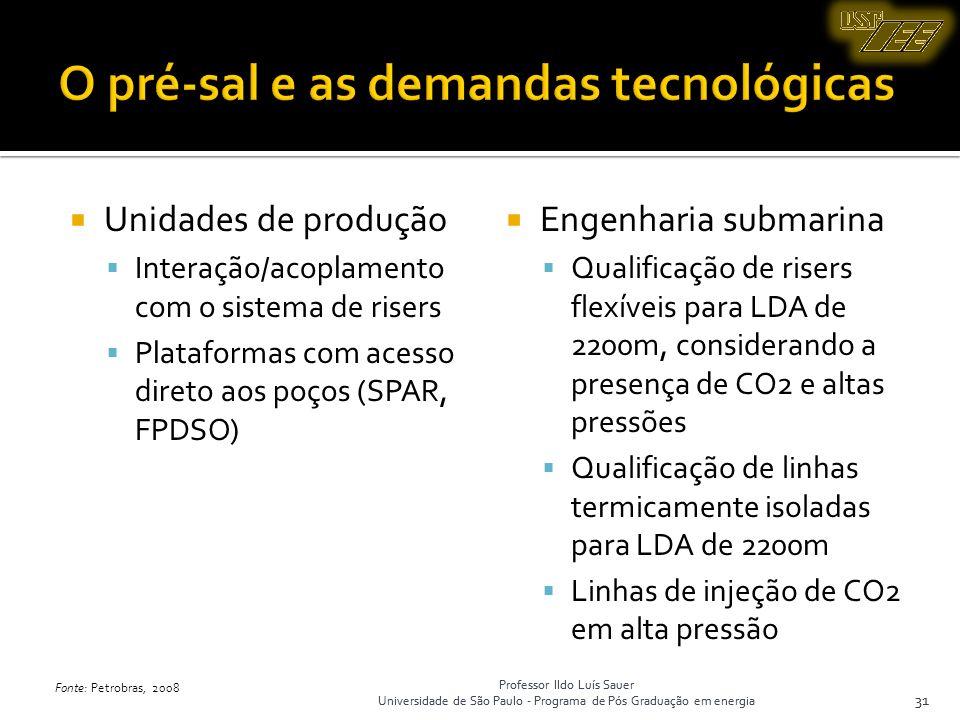 Professor Ildo Luís Sauer Universidade de São Paulo - Programa de Pós Graduação em energia 31 Unidades de produção Interação/acoplamento com o sistema