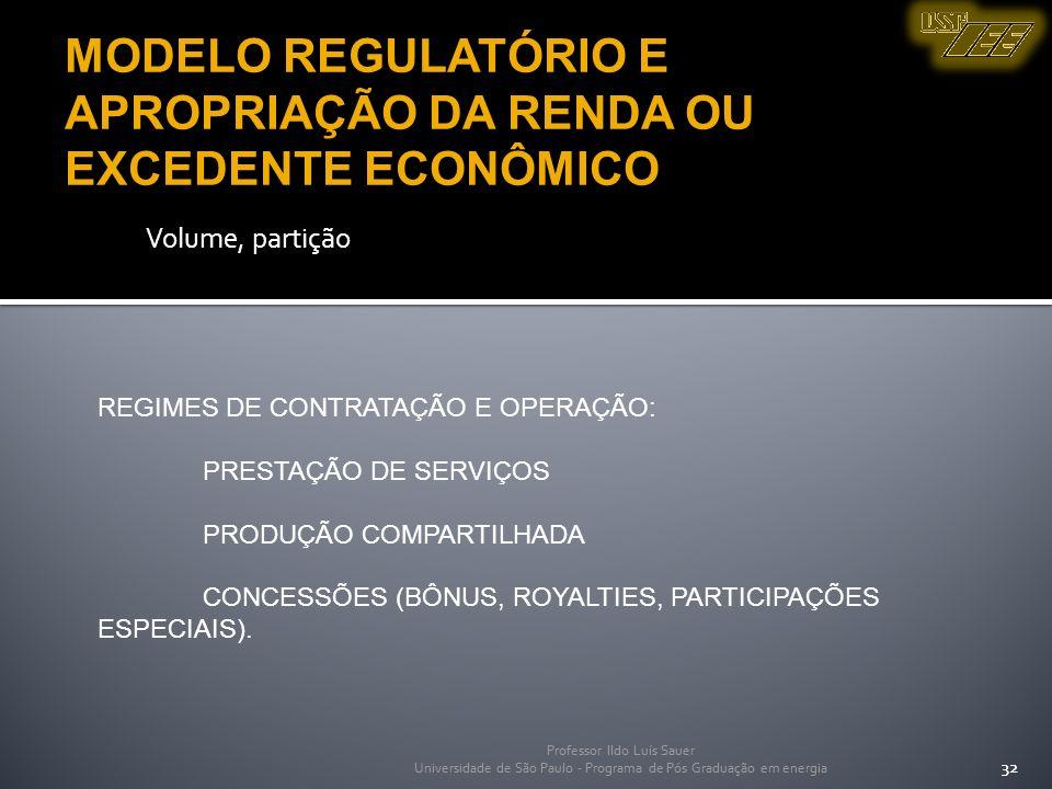 Professor Ildo Luís Sauer Universidade de São Paulo - Programa de Pós Graduação em energia 32 Volume, partição 32 Professor Ildo Luís Sauer Universida