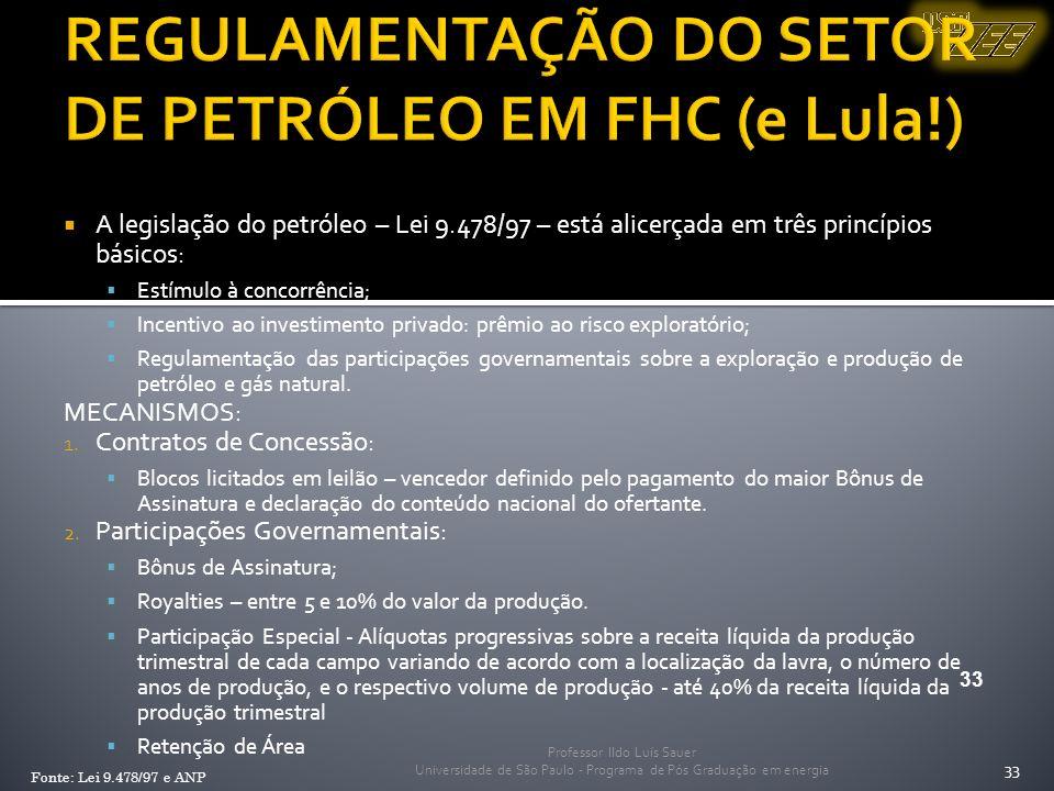 Professor Ildo Luís Sauer Universidade de São Paulo - Programa de Pós Graduação em energia 33 REGULAMENTAÇÃO DO SETOR DE PETRÓLEO EM FHC (e Lula!) A l