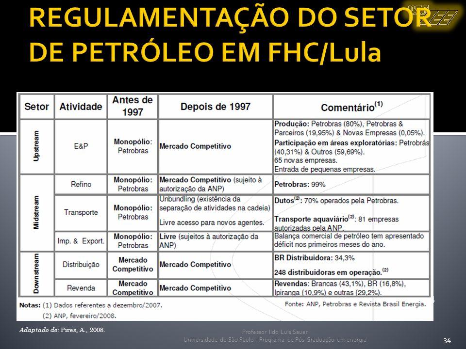 Professor Ildo Luís Sauer Universidade de São Paulo - Programa de Pós Graduação em energia 34 REGULAMENTAÇÃO DO SETOR DE PETRÓLEO EM FHC/Lula 34 Adapt