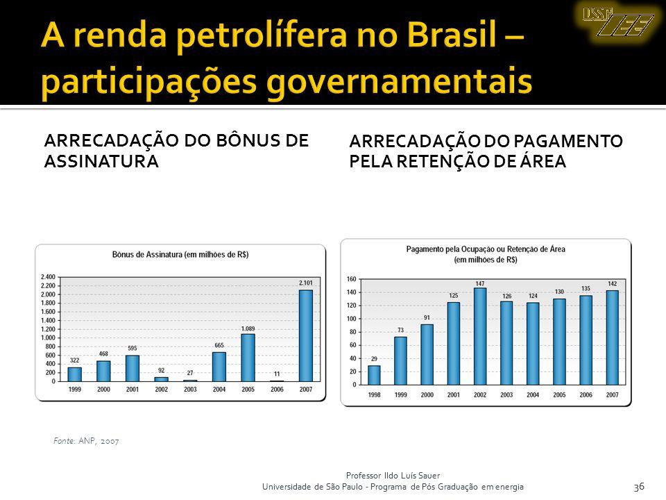 Professor Ildo Luís Sauer Universidade de São Paulo - Programa de Pós Graduação em energia 36 ARRECADAÇÃO DO BÔNUS DE ASSINATURA ARRECADAÇÃO DO PAGAME