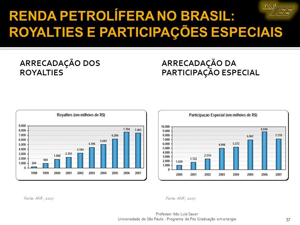 Professor Ildo Luís Sauer Universidade de São Paulo - Programa de Pós Graduação em energia 37 ARRECADAÇÃO DA PARTICIPAÇÃO ESPECIAL 37 Fonte: ANP, 2007