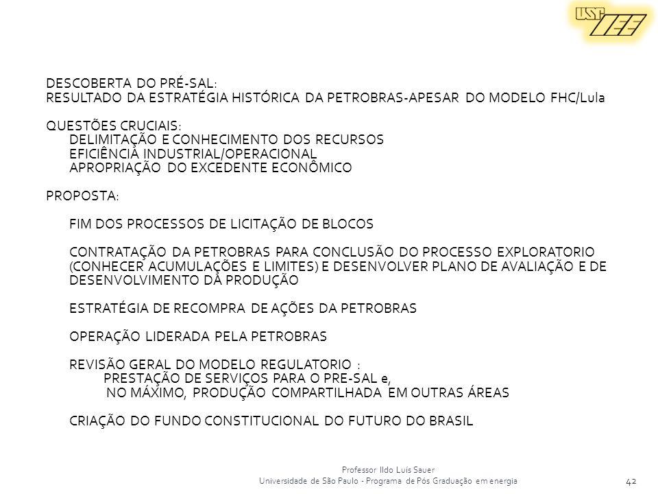 Professor Ildo Luís Sauer Universidade de São Paulo - Programa de Pós Graduação em energia 42 DESCOBERTA DO PRÉ-SAL: RESULTADO DA ESTRATÉGIA HISTÓRICA