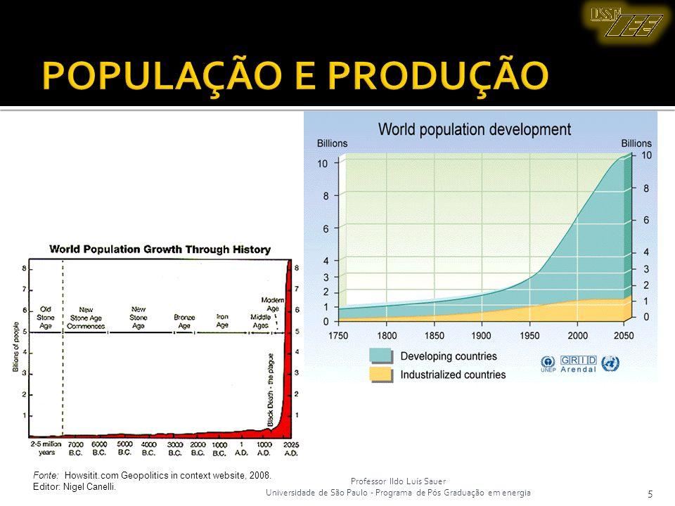Professor Ildo Luís Sauer Universidade de São Paulo - Programa de Pós Graduação em energia 5 POPULAÇÃO E PRODUÇÃO Fonte: Howsitit.com Geopolitics in c