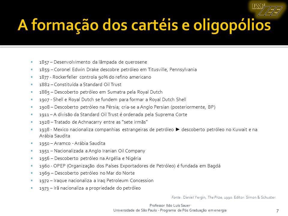 Professor Ildo Luís Sauer Universidade de São Paulo - Programa de Pós Graduação em energia 7 1857 – Desenvolvimento da lâmpada de querosene 1859 – Cor