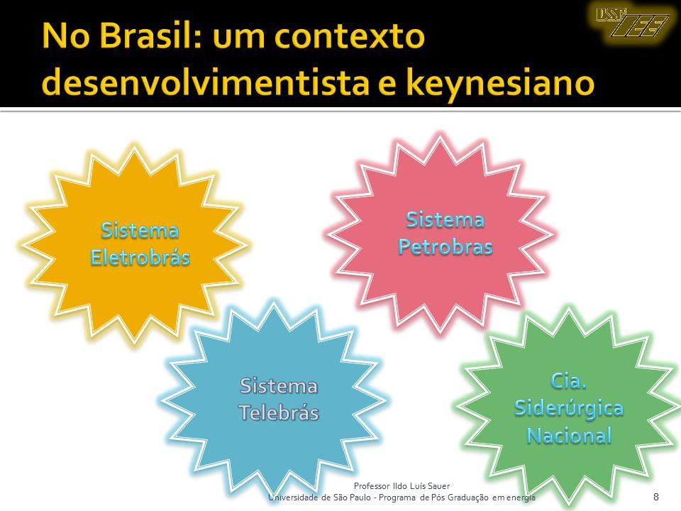 Professor Ildo Luís Sauer Universidade de São Paulo - Programa de Pós Graduação em energia 19 PETRÓLEO – DESDE 1861 PETRÓLEO WTI/BRENT (12 meses) 19 Fonte: BBC Market data, 2008.