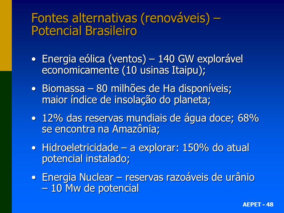 AEPET - 48 Fontes alternativas (renováveis) – Potencial Brasileiro Energia eólica (ventos) – 140 GW explorável economicamente (10 usinas Itaipu);Energ