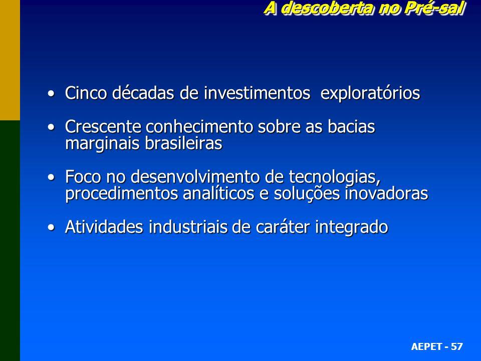 AEPET - 57 Cinco décadas de investimentos exploratóriosCinco décadas de investimentos exploratórios Crescente conhecimento sobre as bacias marginais b