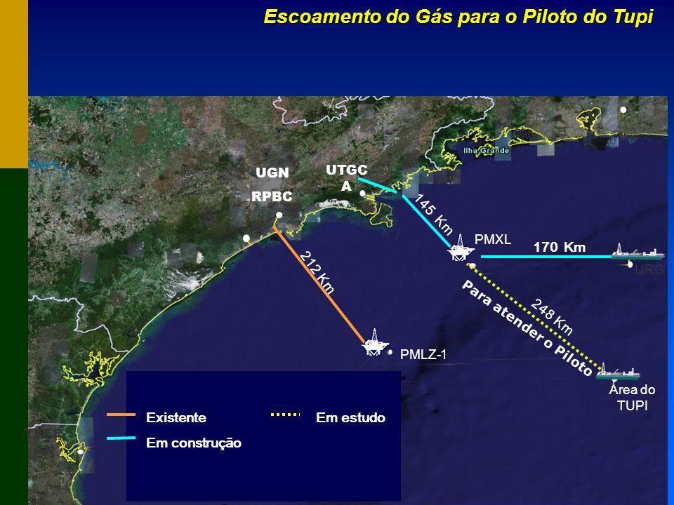 AEPET - 62 UTGC A UGN RPBC TEFR AN Área do TUPI URG PMXL PMLZ-1 170 Km 248 Km 212 Km 145 Km Para atender o Piloto Escoamento do Gás para o Piloto do T