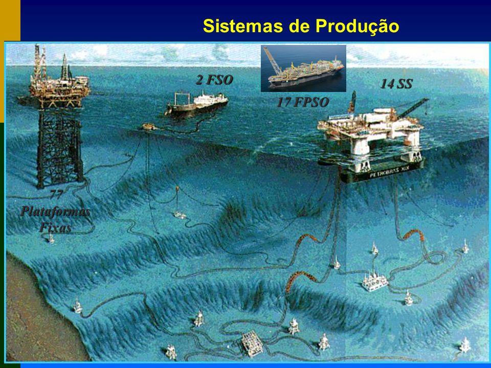 AEPET - 67 Sistemas de Produção 77 Plataformas Fixas 14 SS 2 FSO 17 FPSO