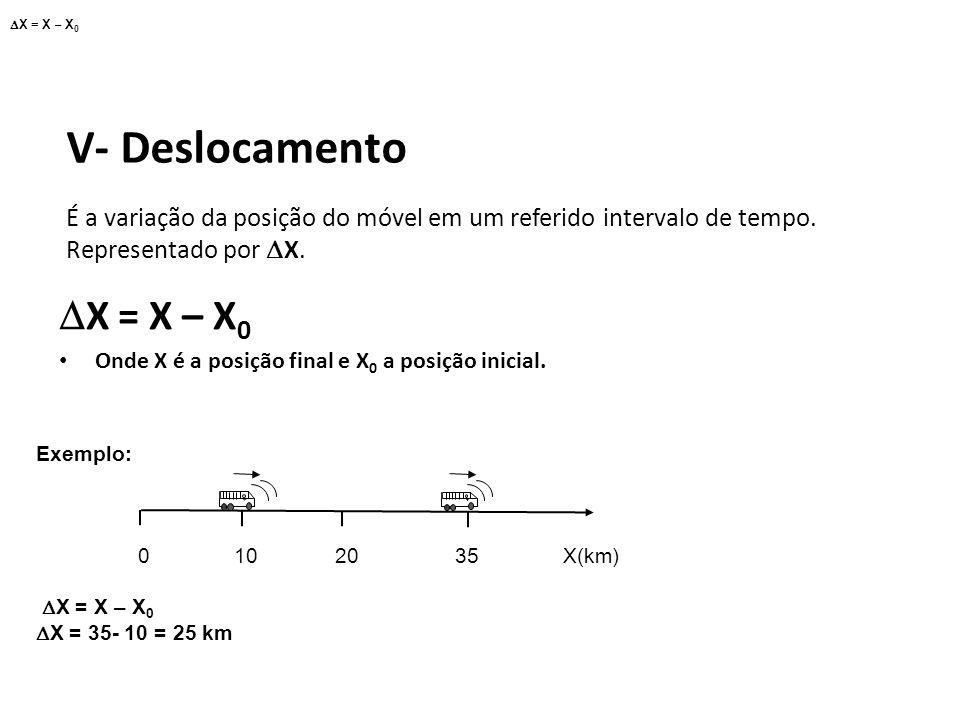 V- Deslocamento É a variação da posição do móvel em um referido intervalo de tempo. Representado por X. X = X – X 0 Onde X é a posição final e X 0 a p