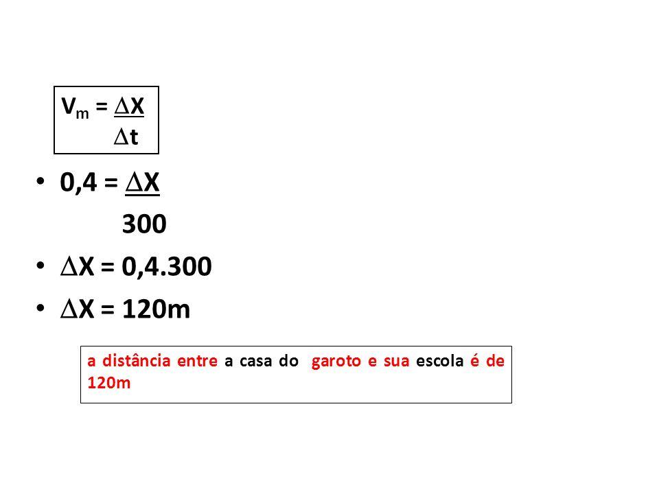 0,4 = X 300 X = 0,4.300 X = 120m Física, 1º Ano Cinemática V m = X t a distância entre a casa do garoto e sua escola é de 120m