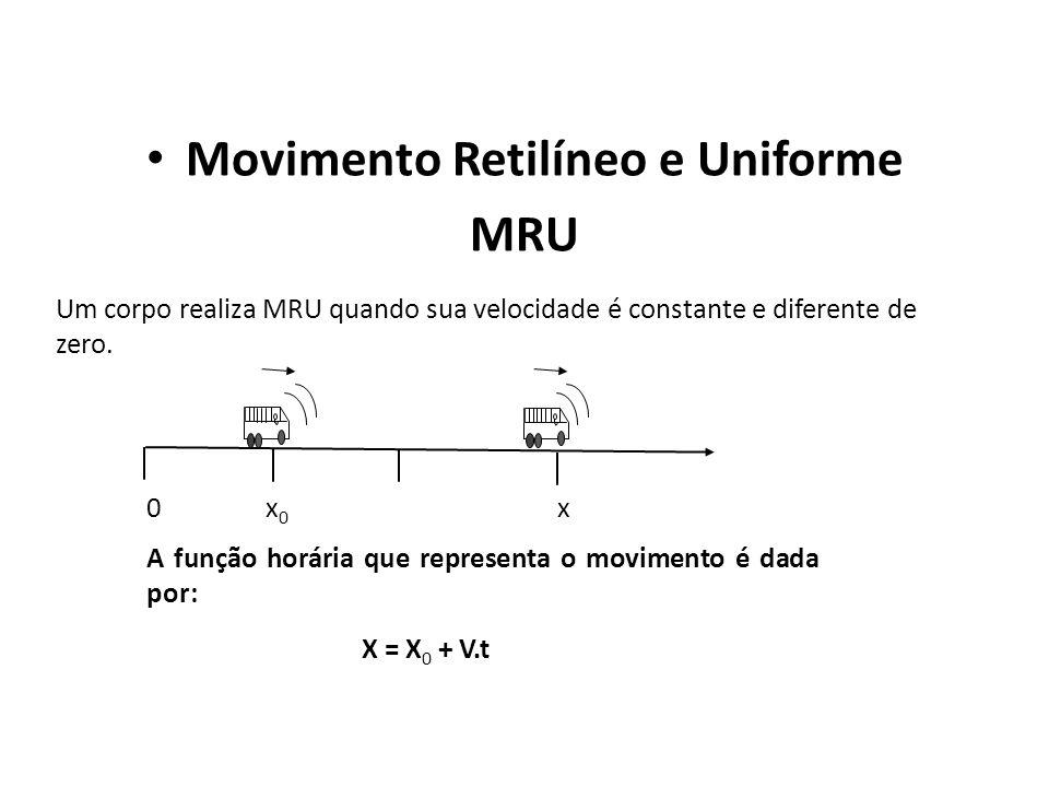 Movimento Retilíneo e Uniforme MRU Física, 1º Ano Cinemática Um corpo realiza MRU quando sua velocidade é constante e diferente de zero. 0 x 0 x A fun