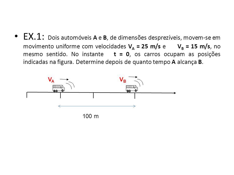 EX.1: Dois automóveis A e B, de dimensões desprezíveis, movem-se em movimento uniforme com velocidades V A = 25 m/s e V B = 15 m/s, no mesmo sentido.