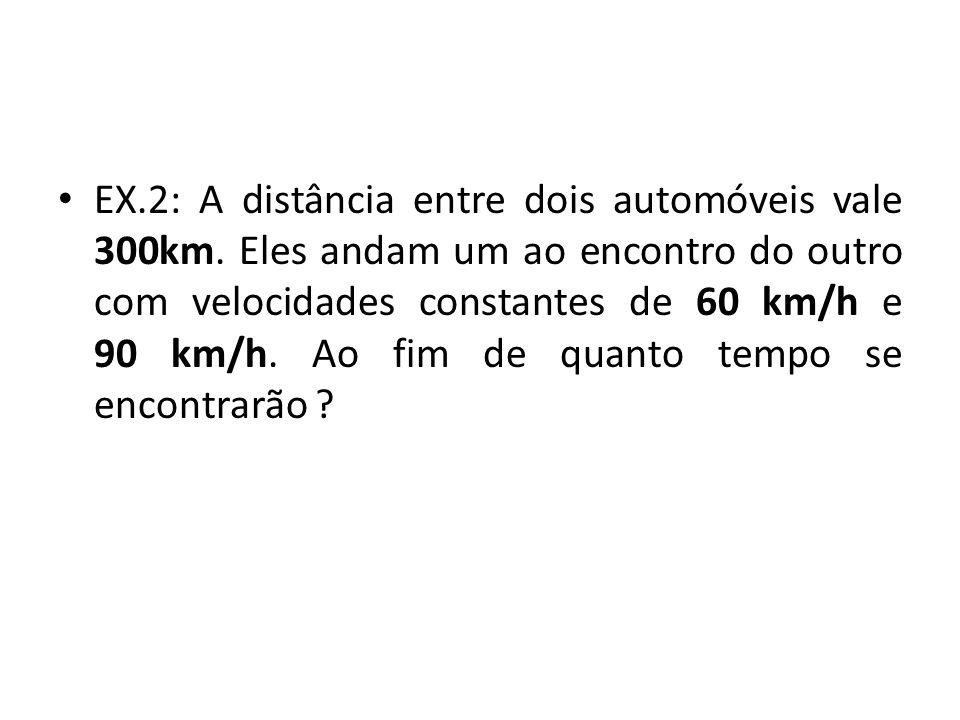 EX.2: A distância entre dois automóveis vale 300km. Eles andam um ao encontro do outro com velocidades constantes de 60 km/h e 90 km/h. Ao fim de quan
