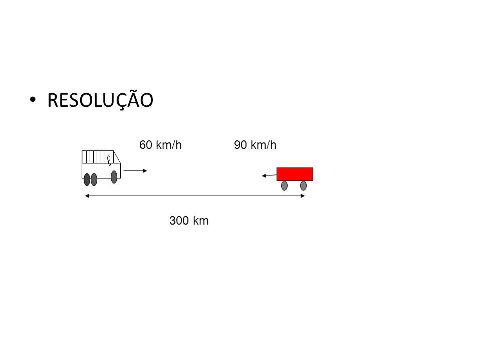 RESOLUÇÃO Física, 1º Ano Cinemática 60 km/h90 km/h 300 km