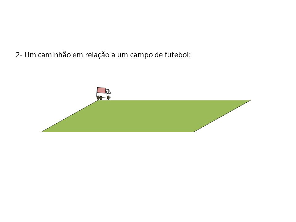 2- Um caminhão em relação a um campo de futebol: Física, 1º Ano Cinemática