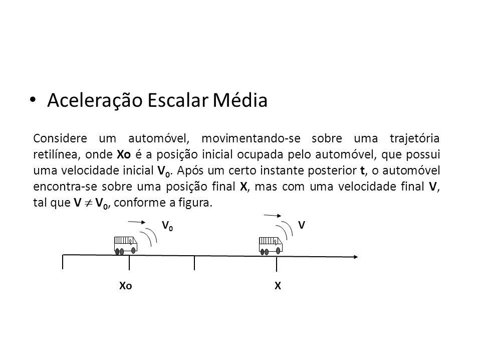 Aceleração Escalar Média Física, 1º Ano Cinemática Considere um automóvel, movimentando-se sobre uma trajetória retilínea, onde Xo é a posição inicial