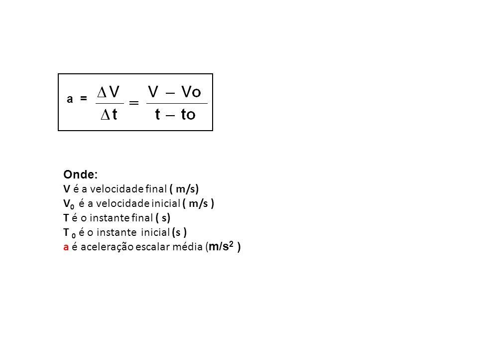 Física, 1º Ano Cinemática a = Onde: V é a velocidade final ( m/s) V 0 é a velocidade inicial ( m/s ) T é o instante final ( s) T 0 é o instante inicia