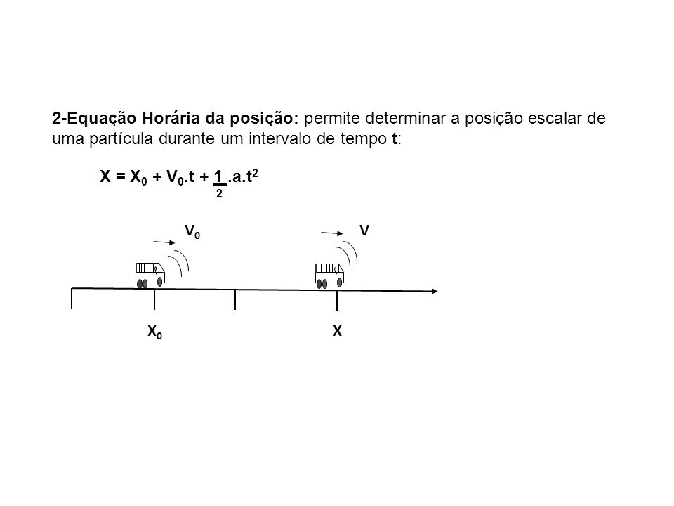 Física, 1º Ano Cinemática 2-Equação Horária da posição: permite determinar a posição escalar de uma partícula durante um intervalo de tempo t: X = X 0