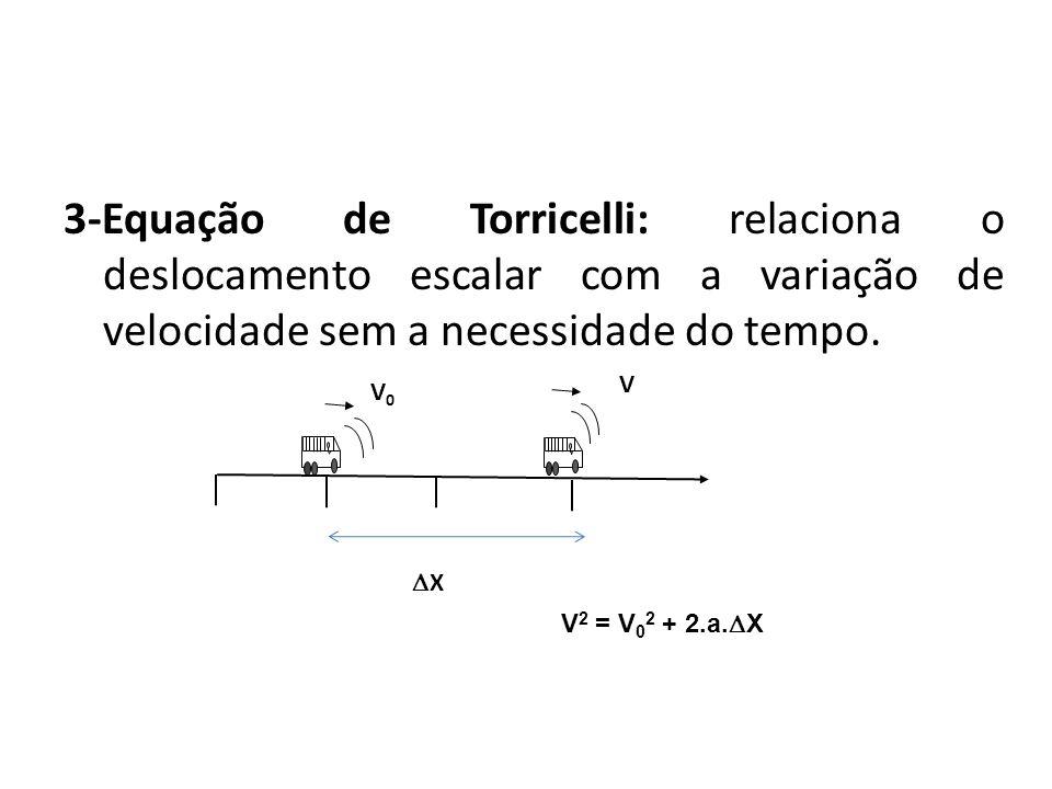 3-Equação de Torricelli: relaciona o deslocamento escalar com a variação de velocidade sem a necessidade do tempo. Física, 1º Ano Cinemática V0V0 V X