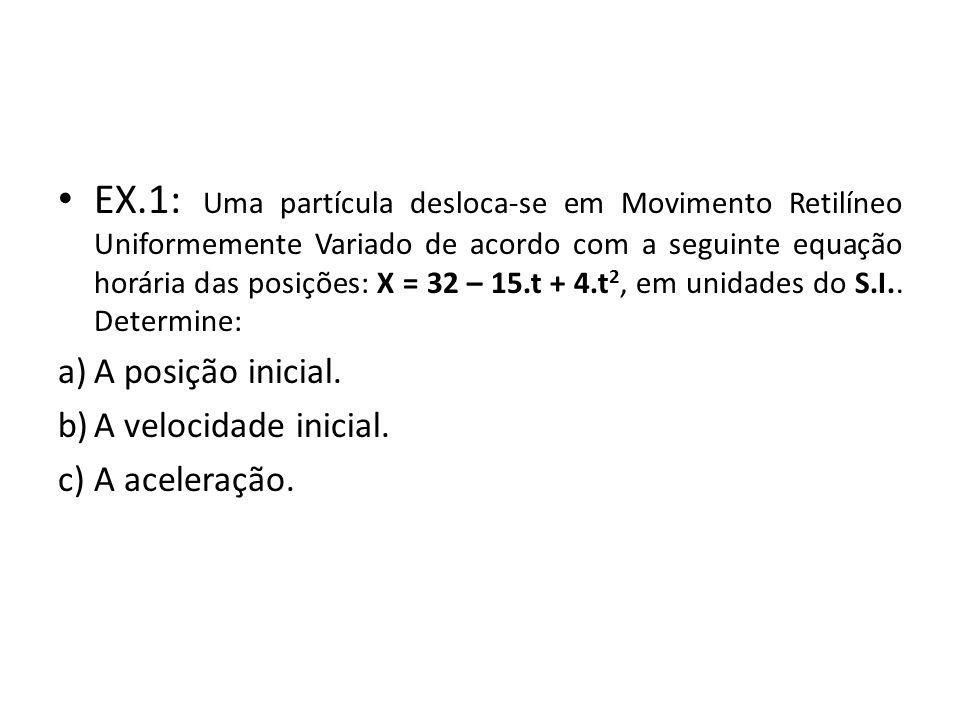 EX.1: Uma partícula desloca-se em Movimento Retilíneo Uniformemente Variado de acordo com a seguinte equação horária das posições: X = 32 – 15.t + 4.t