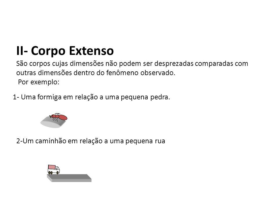 Ex2.A distância entre o marco zero de Recife e o marco zero de Olinda é de 7 km.