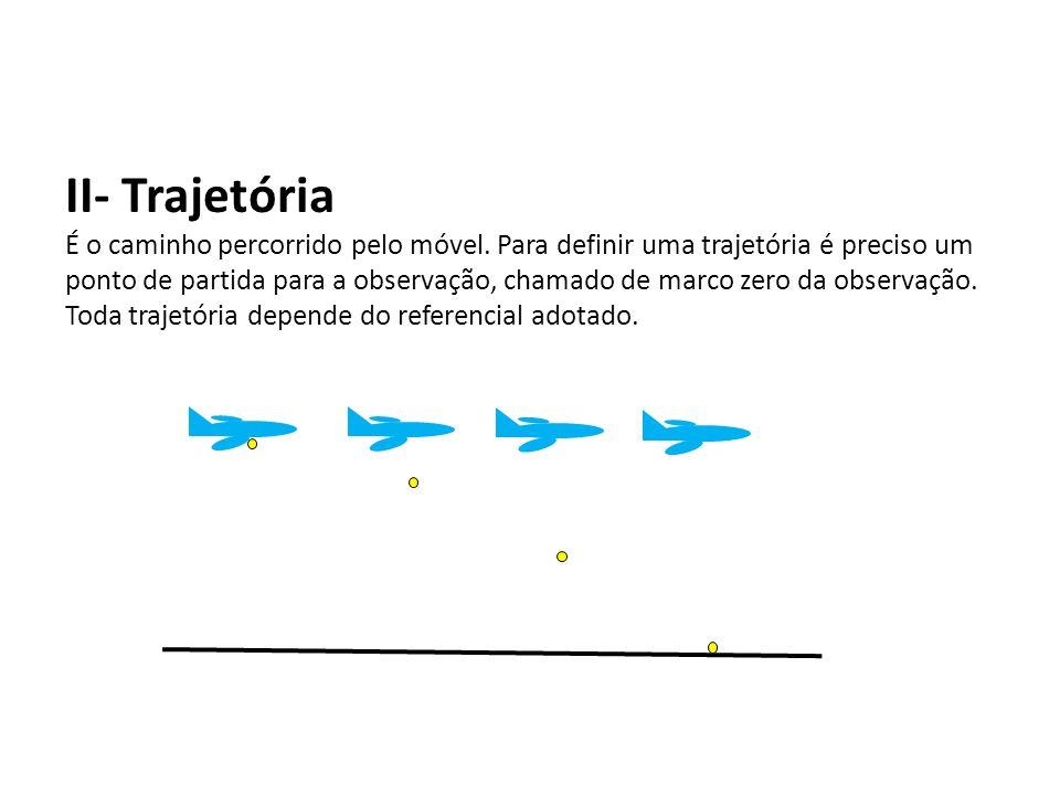 II- Trajetória É o caminho percorrido pelo móvel. Para definir uma trajetória é preciso um ponto de partida para a observação, chamado de marco zero d