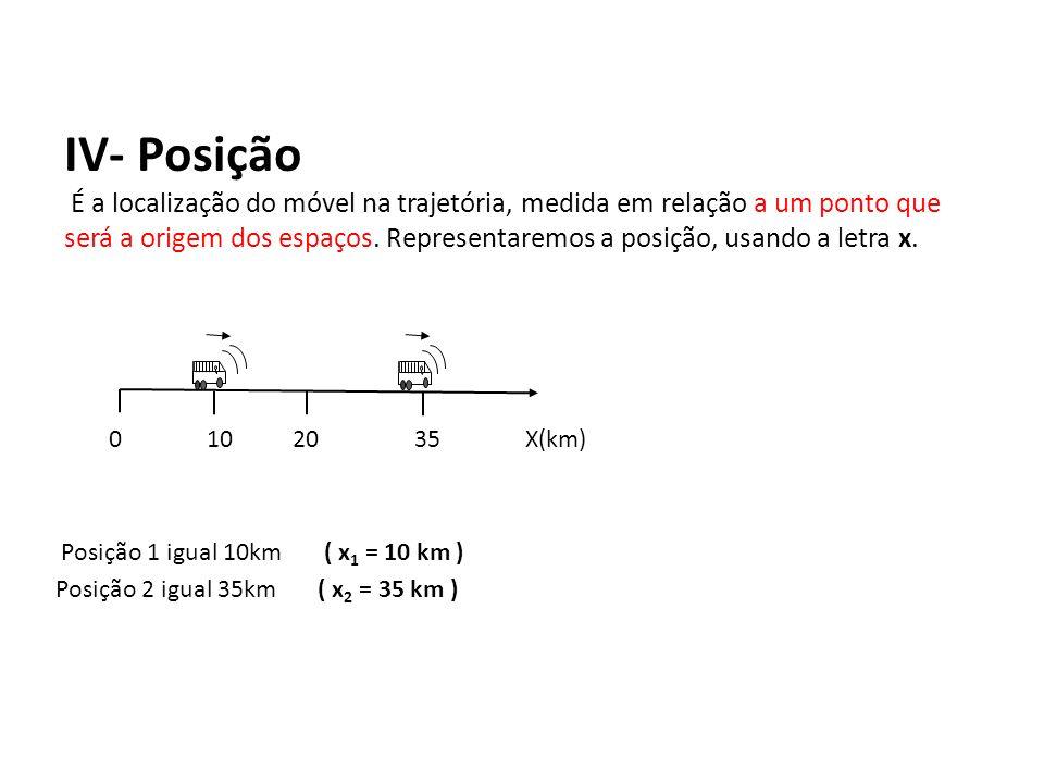 IV- Posição É a localização do móvel na trajetória, medida em relação a um ponto que será a origem dos espaços. Representaremos a posição, usando a le