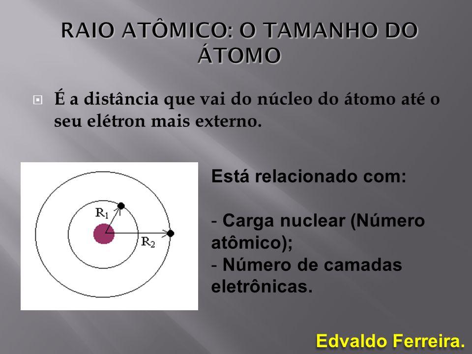 Edvaldo Ferreira. É a distância que vai do núcleo do átomo até o seu elétron mais externo. Está relacionado com: - Carga nuclear (Número atômico); - N
