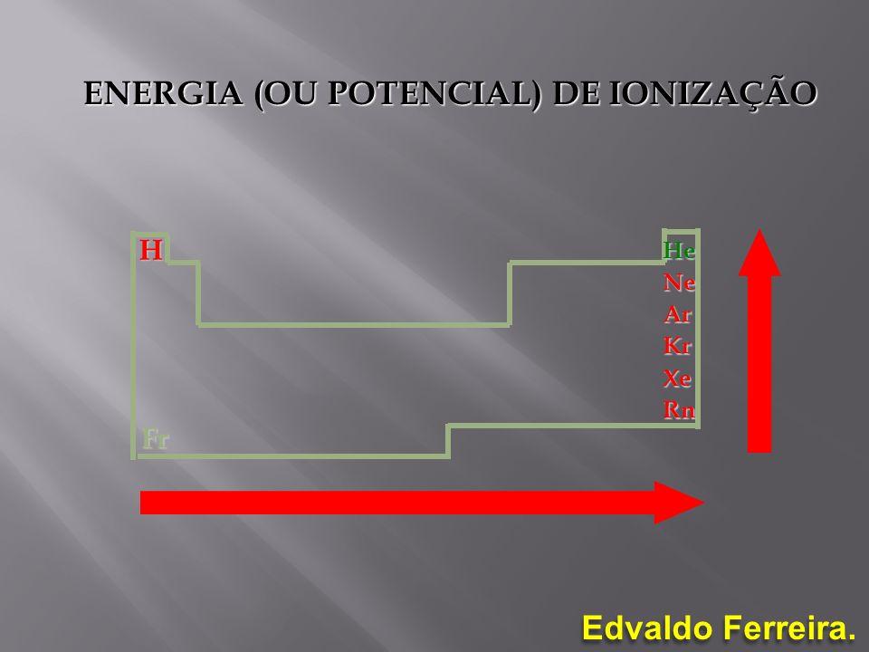 Edvaldo Ferreira. ENERGIA (OU POTENCIAL) DE IONIZAÇÃO He He Ne Ne Ar Ar Kr Kr Xe Xe Rn Rn H Fr