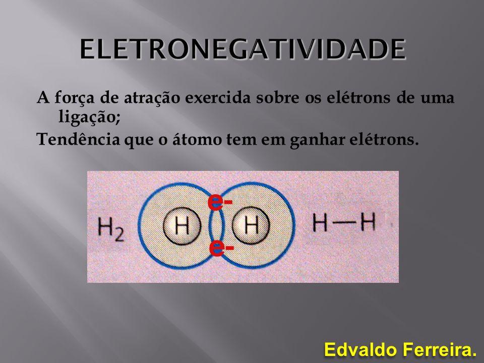 Edvaldo Ferreira. A força de atração exercida sobre os elétrons de uma ligação; Tendência que o átomo tem em ganhar elétrons.