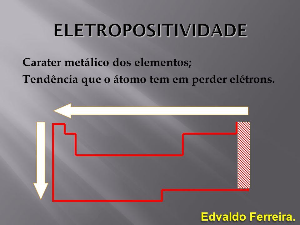 Edvaldo Ferreira. Carater metálico dos elementos; Tendência que o átomo tem em perder elétrons.