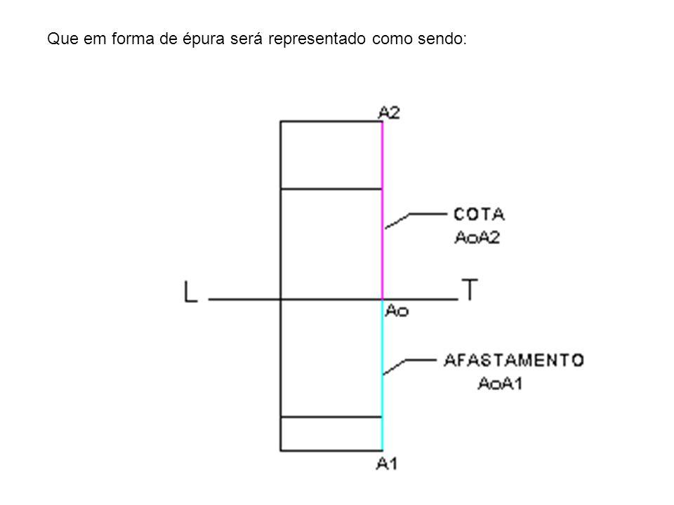 Que em forma de épura será representado como sendo: