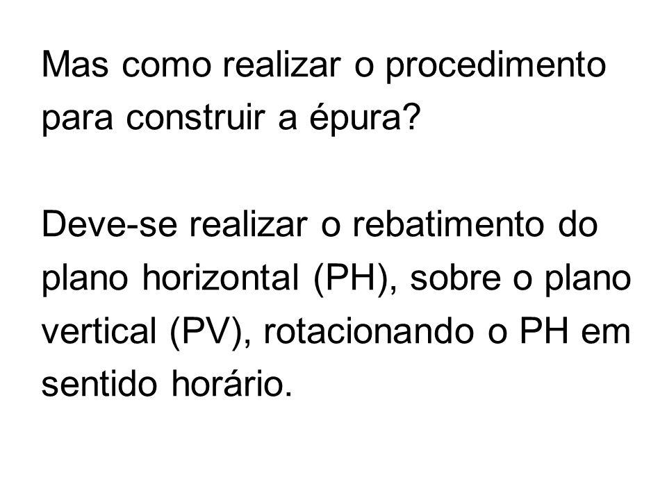 Mas como realizar o procedimento para construir a épura? Deve-se realizar o rebatimento do plano horizontal (PH), sobre o plano vertical (PV), rotacio