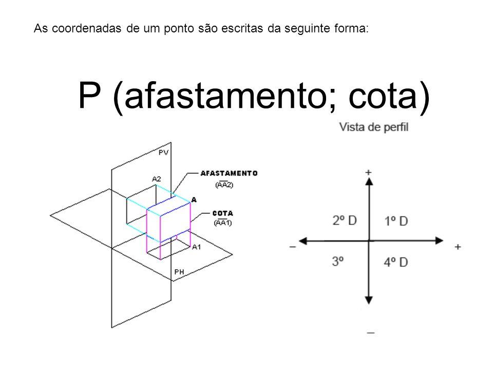 As coordenadas de um ponto são escritas da seguinte forma: P (afastamento; cota)