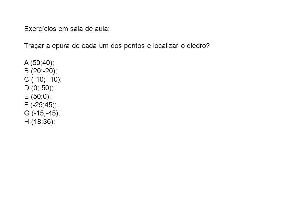 Exercícios em sala de aula: Traçar a épura de cada um dos pontos e localizar o diedro? A (50;40); B (20;-20); C (-10; -10); D (0; 50); E (50;0); F (-2