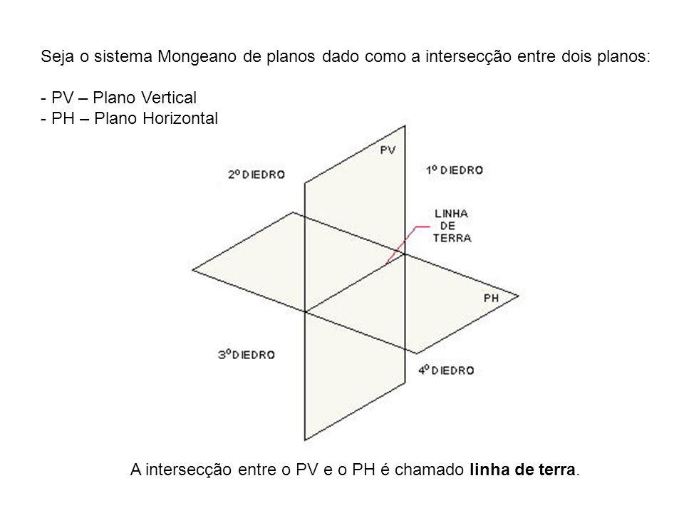 Seja o sistema Mongeano de planos dado como a intersecção entre dois planos: - PV – Plano Vertical - PH – Plano Horizontal A intersecção entre o PV e