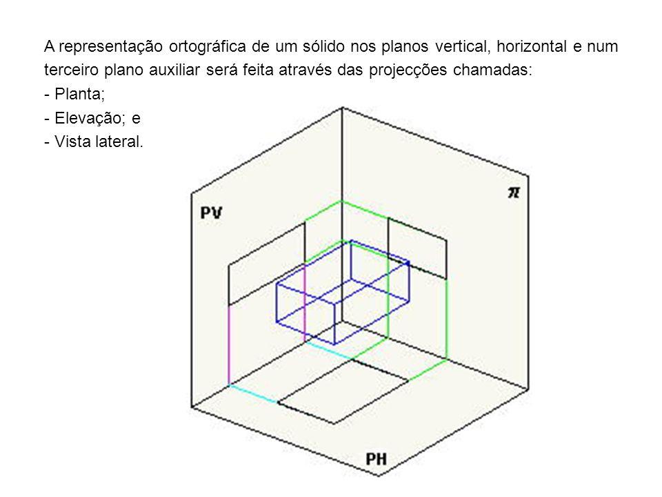 A representação ortográfica de um sólido nos planos vertical, horizontal e num terceiro plano auxiliar será feita através das projecções chamadas: - P