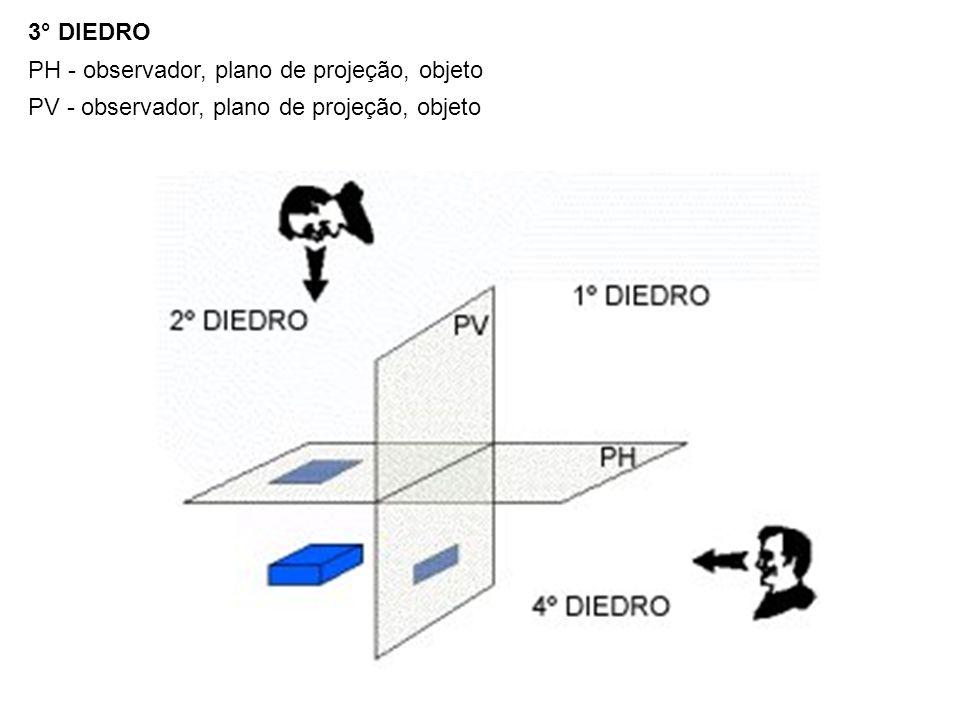 3° DIEDRO PH - observador, plano de projeção, objeto PV - observador, plano de projeção, objeto