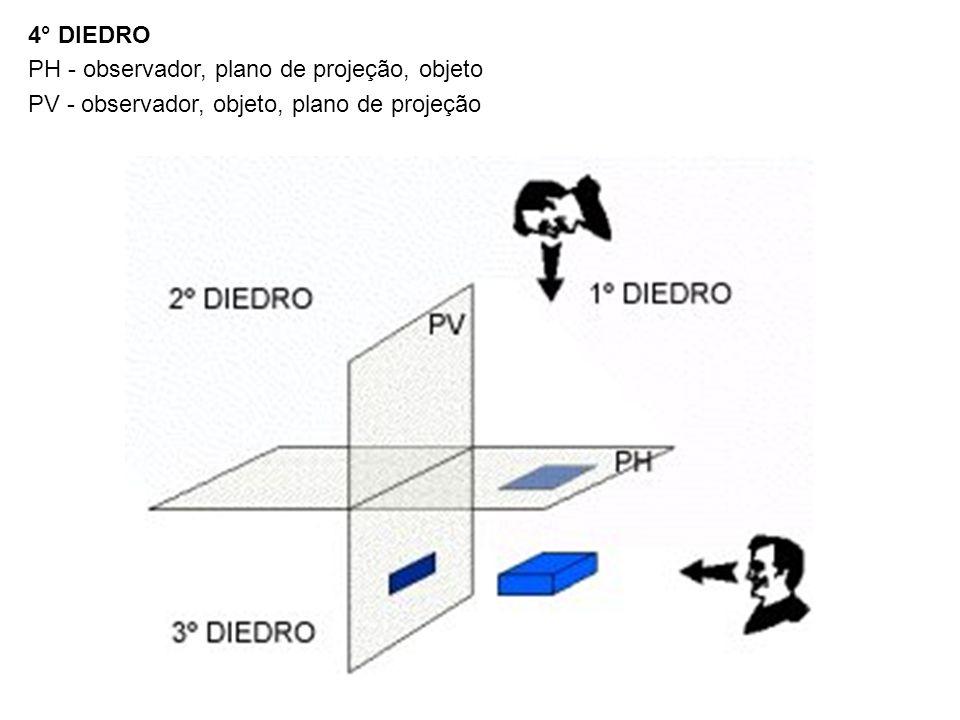 4° DIEDRO PH - observador, plano de projeção, objeto PV - observador, objeto, plano de projeção