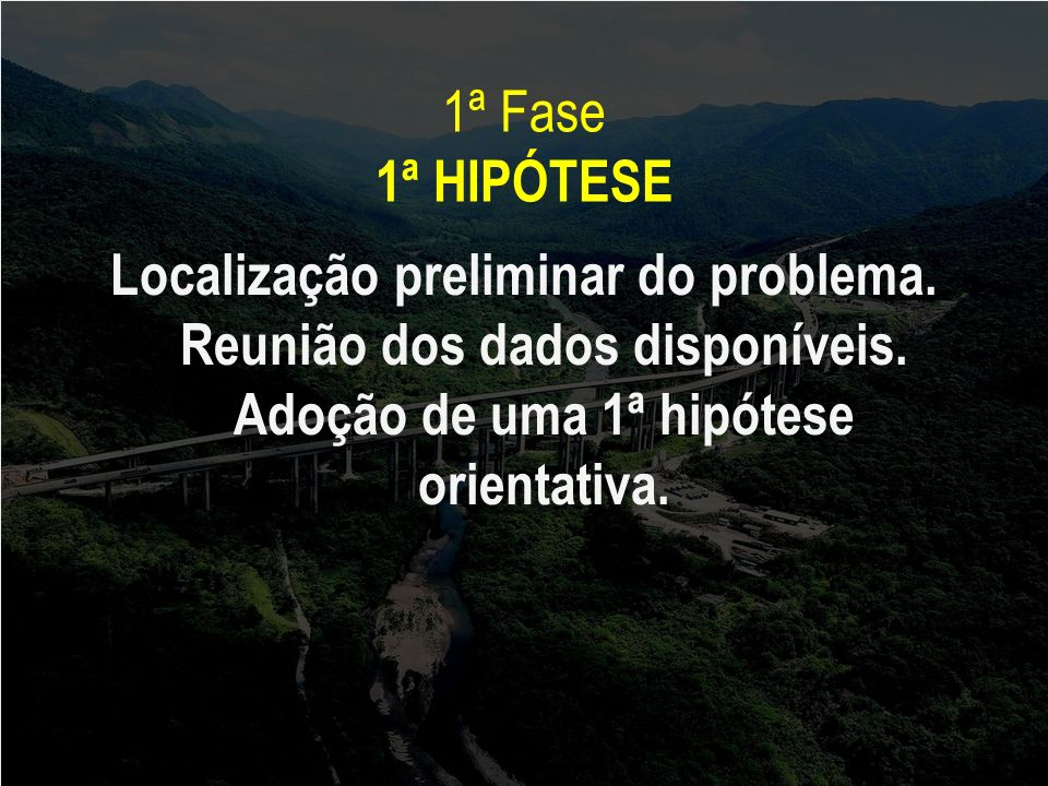 1ª Fase 1ª HIPÓTESE Localização preliminar do problema.