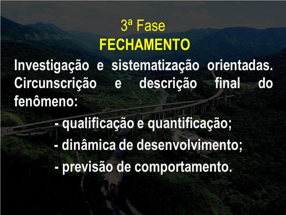 3ª Fase FECHAMENTO Investigação e sistematização orientadas.