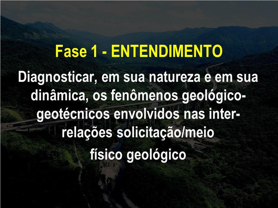 Fase 1 - ENTENDIMENTO Diagnosticar, em sua natureza e em sua dinâmica, os fenômenos geológico- geotécnicos envolvidos nas inter- relações solicitação/meio físico geológico