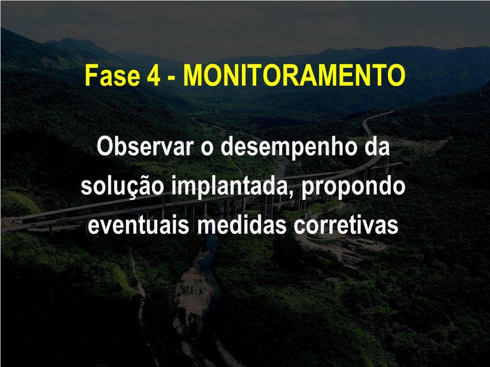 Fase 4 - MONITORAMENTO Observar o desempenho da solução implantada, propondo eventuais medidas corretivas