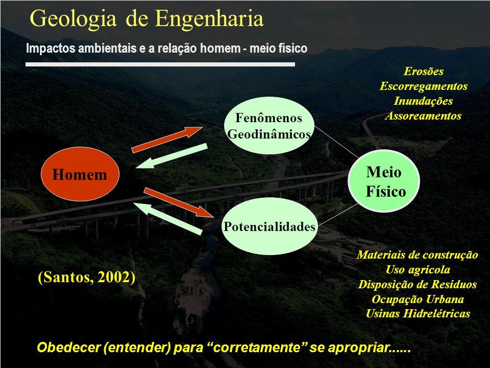 Geologia de Engenharia Obedecer (entender) para corretamente se apropriar...... (Santos, 2002) Homem Meio Físico Fenômenos Geodinâmicos Potencialidade