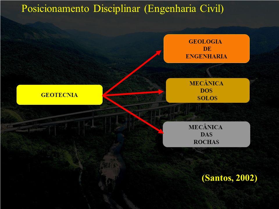 Geotecnia – ocupa-se da caracterização e do comportamento dos materiais e terrenos da crostra terrestre.