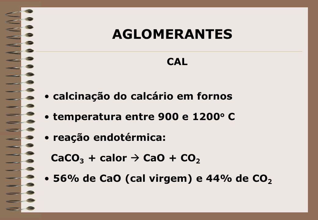 AGLOMERANTES CAL calcinação do calcário em fornos temperatura entre 900 e 1200 o C reação endotérmica: CaCO 3 + calor CaO + CO 2 56% de CaO (cal virge